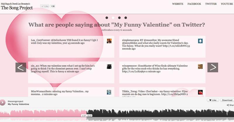 """""""My Funny Valentine"""" Mashup"""